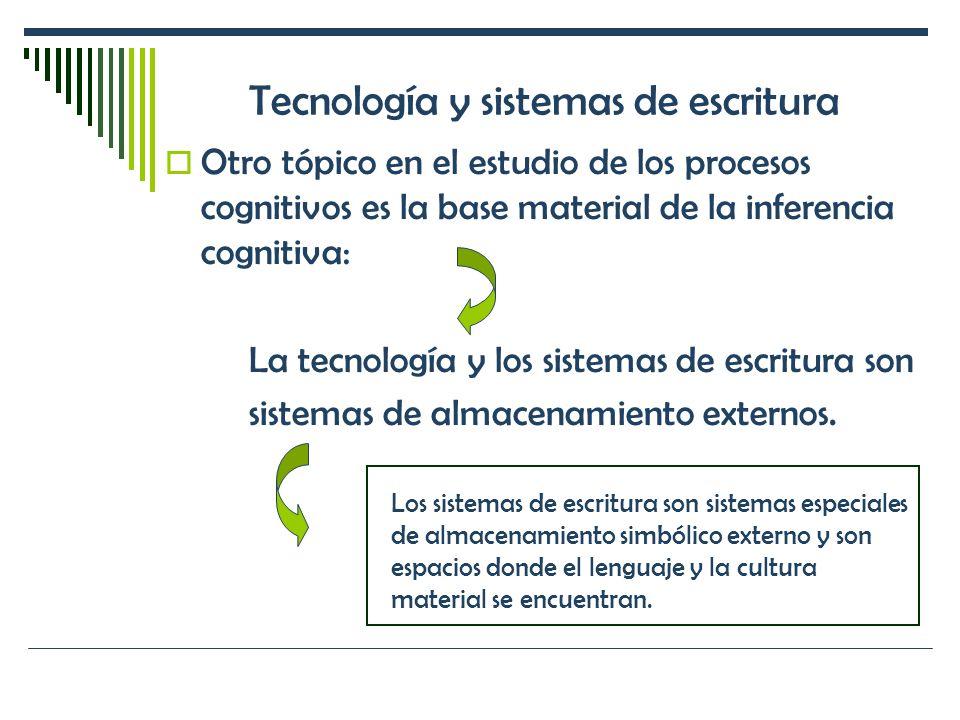 Tecnología y sistemas de escritura
