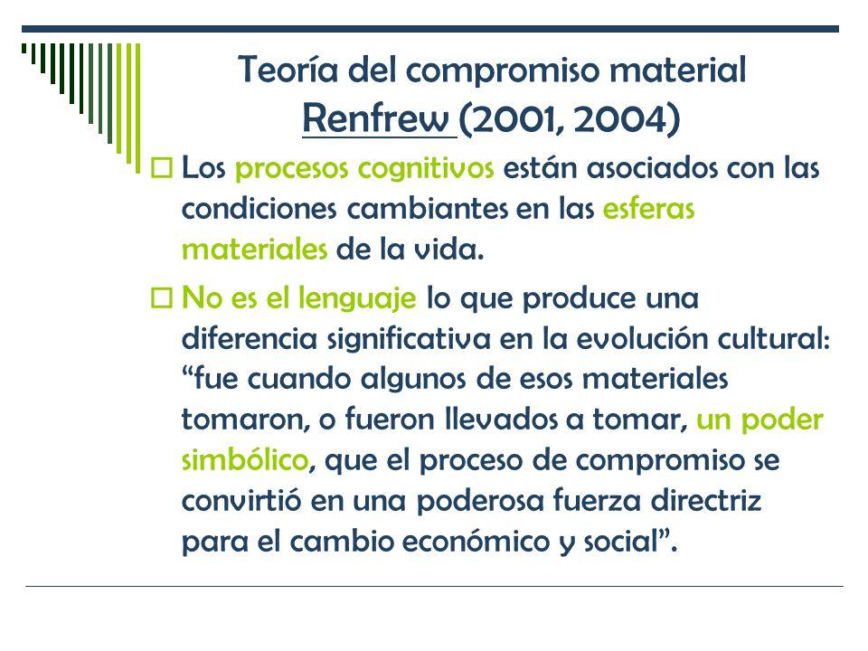 Teoría del compromiso material Renfrew (2001, 2004)