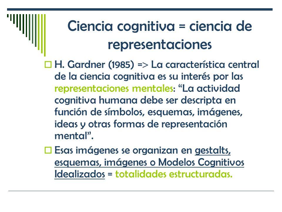 Ciencia cognitiva = ciencia de representaciones