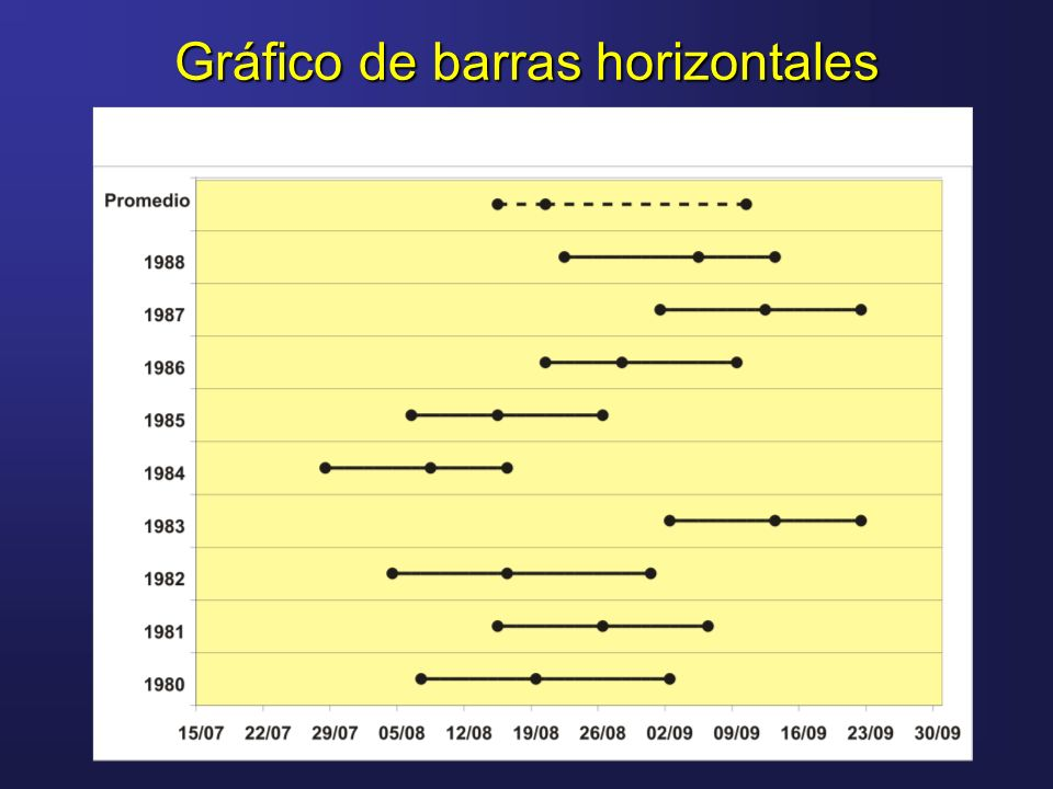 Gráfico de barras horizontales