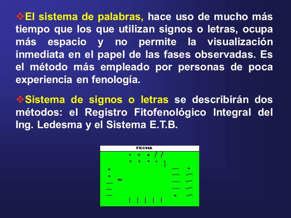 El sistema de palabras, hace uso de mucho más tiempo que los que utilizan signos o letras, ocupa más espacio y no permite la visualización inmediata en el papel de las fases observadas. Es el método más empleado por personas de poca experiencia en fenología.