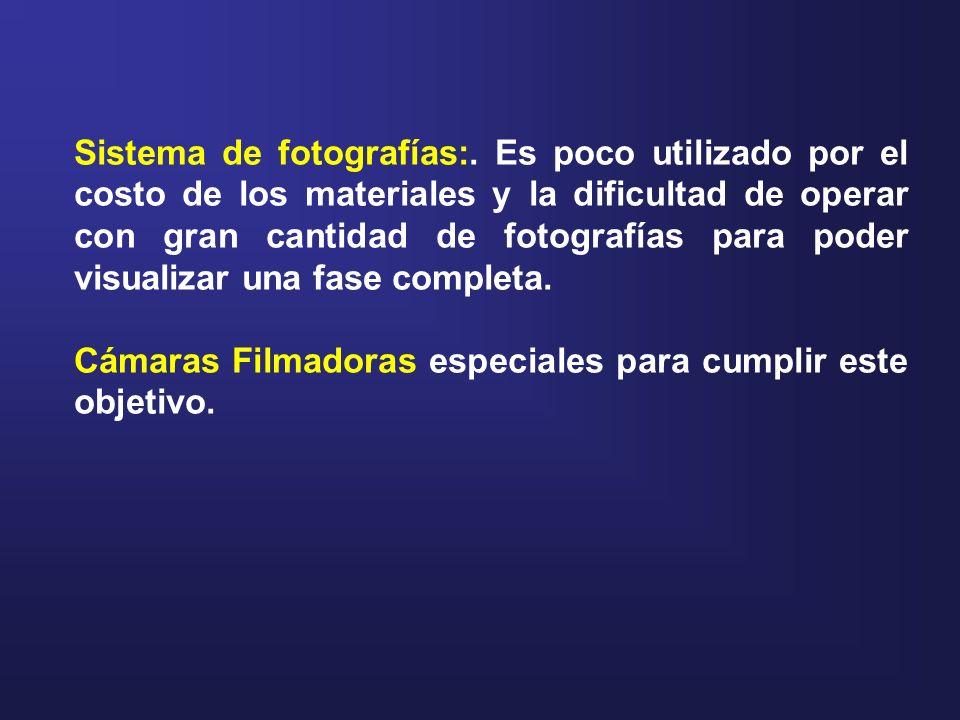 Sistema de fotografías: