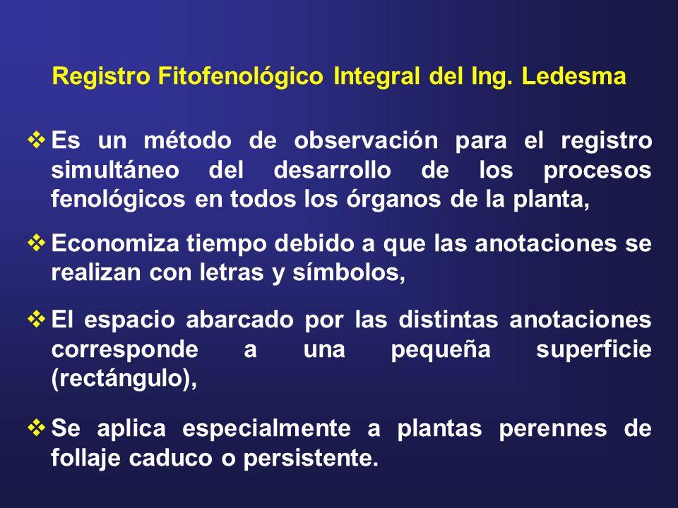 Registro Fitofenológico Integral del Ing. Ledesma