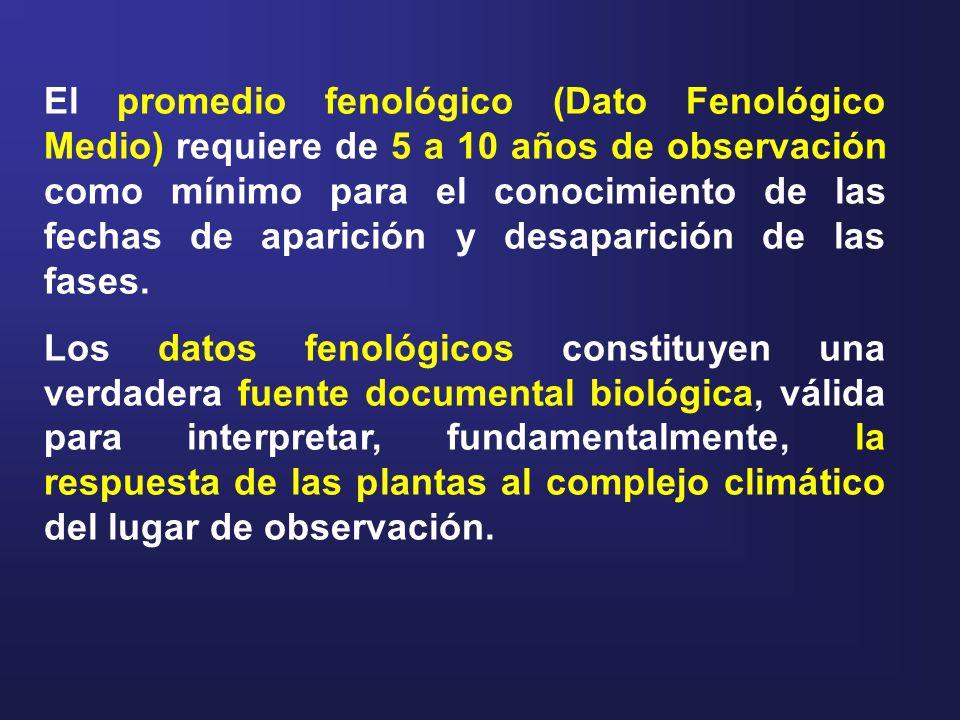 El promedio fenológico (Dato Fenológico Medio) requiere de 5 a 10 años de observación como mínimo para el conocimiento de las fechas de aparición y desaparición de las fases.