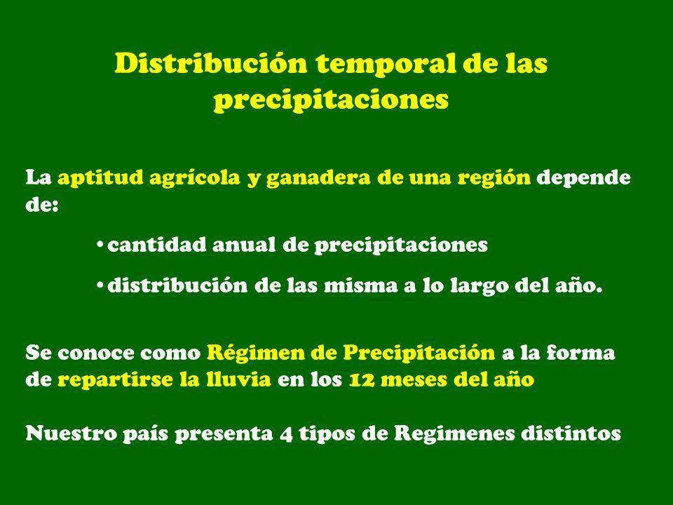 Distribución temporal de las precipitaciones