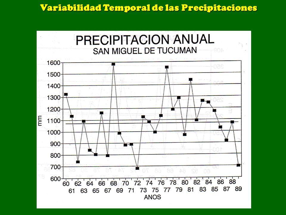 Variabilidad Temporal de las Precipitaciones