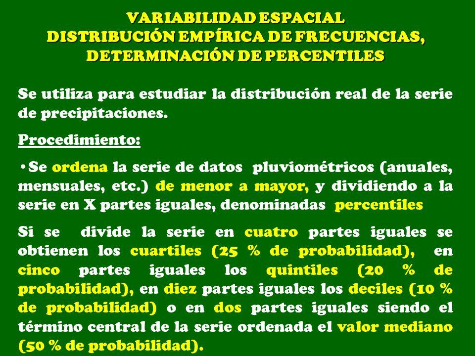 VARIABILIDAD ESPACIAL