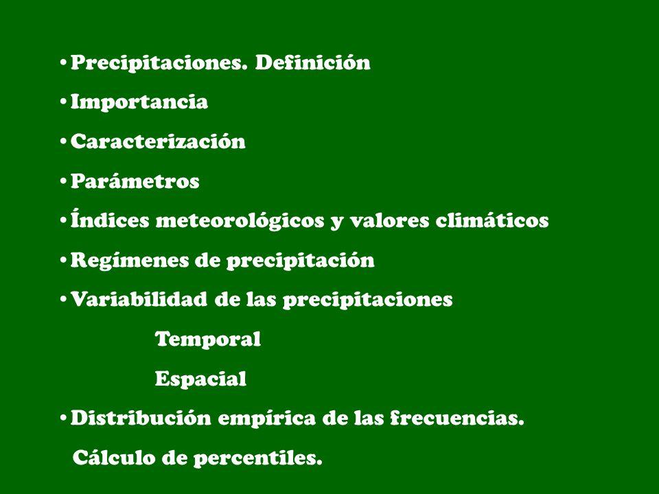 Precipitaciones. Definición