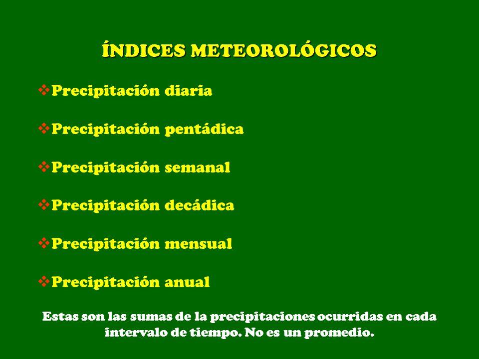 ÍNDICES METEOROLÓGICOS