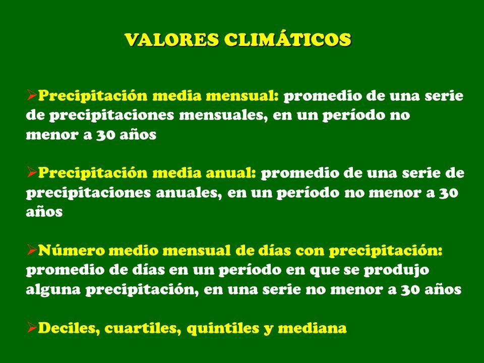 VALORES CLIMÁTICOS Precipitación media mensual: promedio de una serie de precipitaciones mensuales, en un período no menor a 30 años.