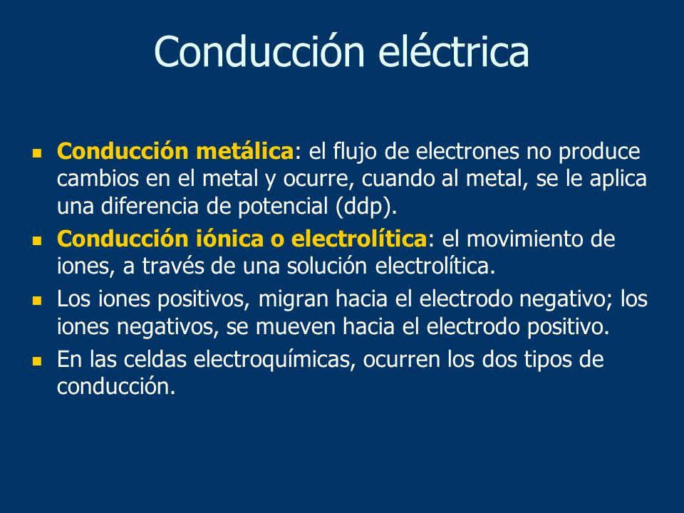 Conducción eléctrica