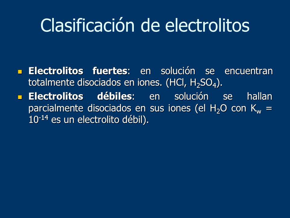 Clasificación de electrolitos