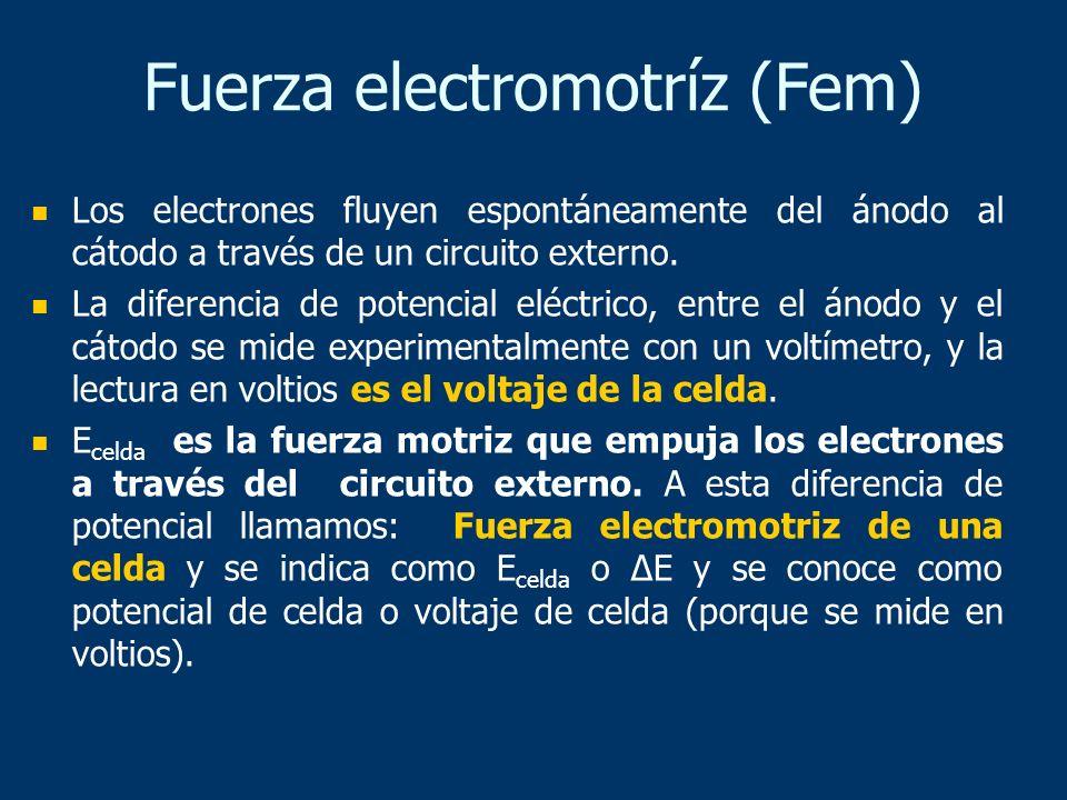 Fuerza electromotríz (Fem)