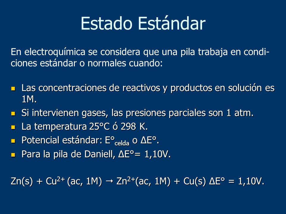 Estado EstándarEn electroquímica se considera que una pila trabaja en condi- ciones estándar o normales cuando: