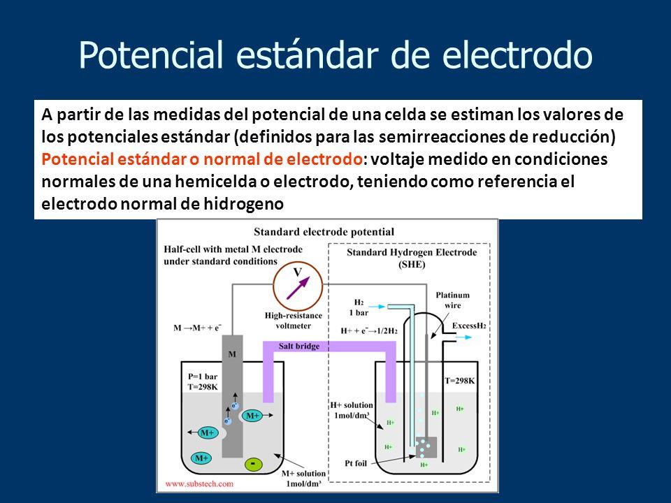 Potencial estándar de electrodo