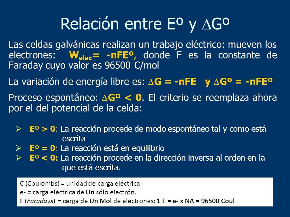 Relación entre Eº y Gº