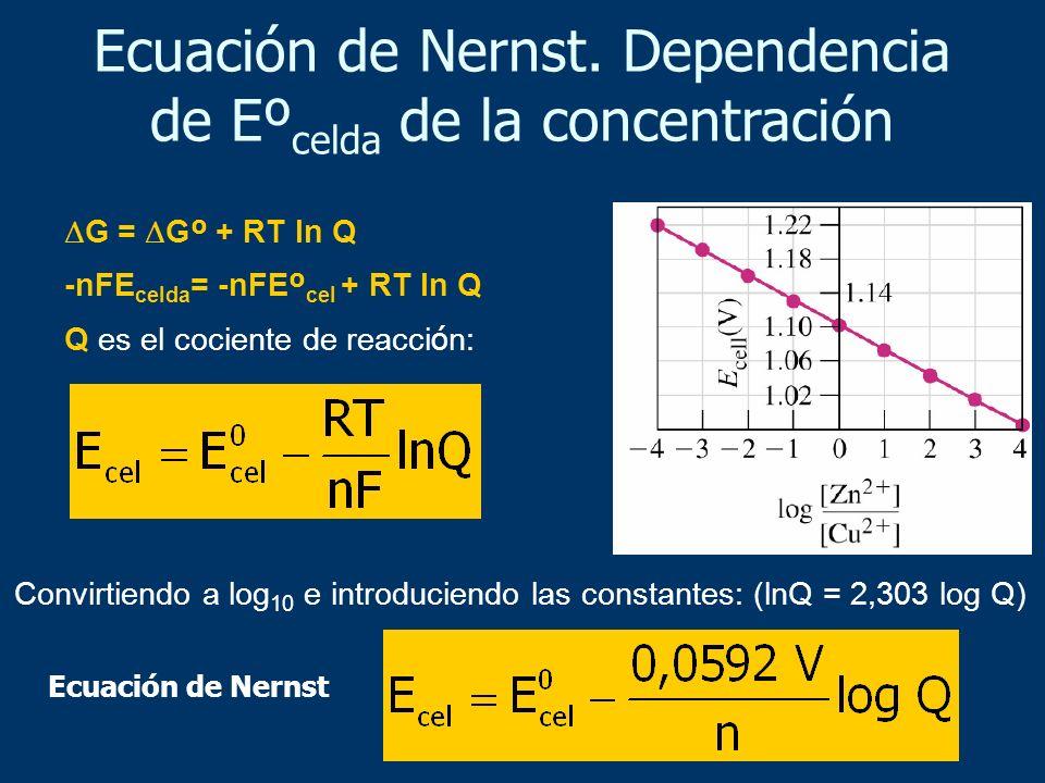 Ecuación de Nernst. Dependencia de Eºcelda de la concentración
