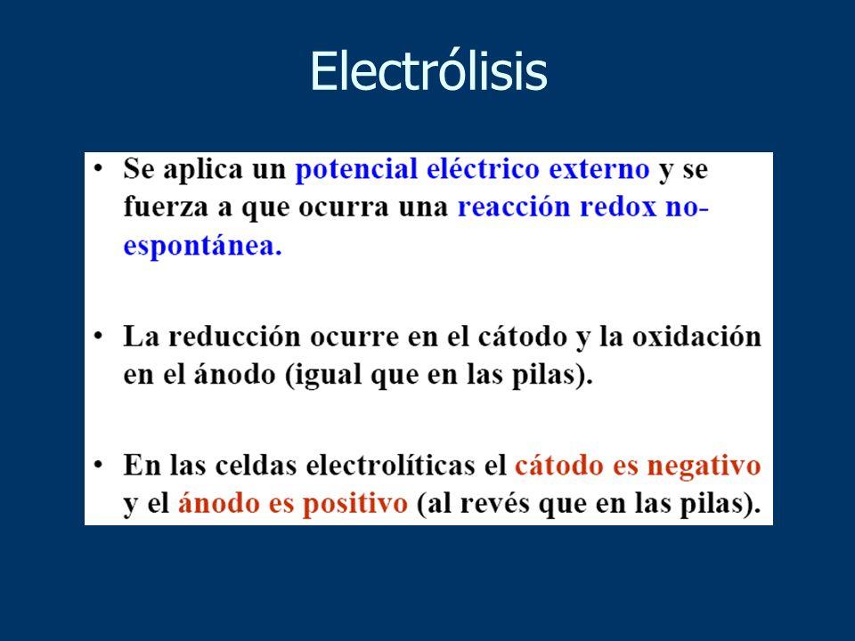 Electrólisis