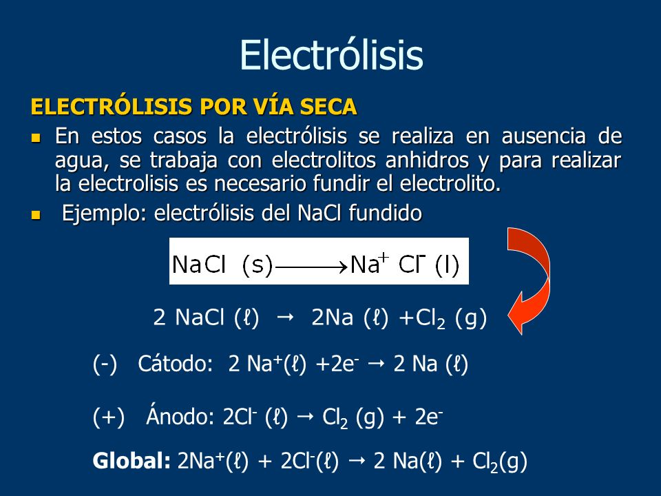 Electrólisis ELECTRÓLISIS POR VÍA SECA