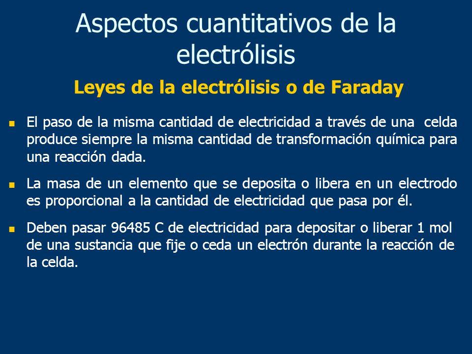Leyes de la electrólisis o de Faraday