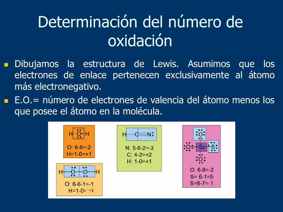 Determinación del número de oxidación