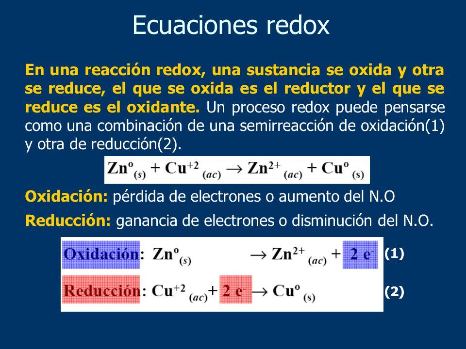 Ecuaciones redox