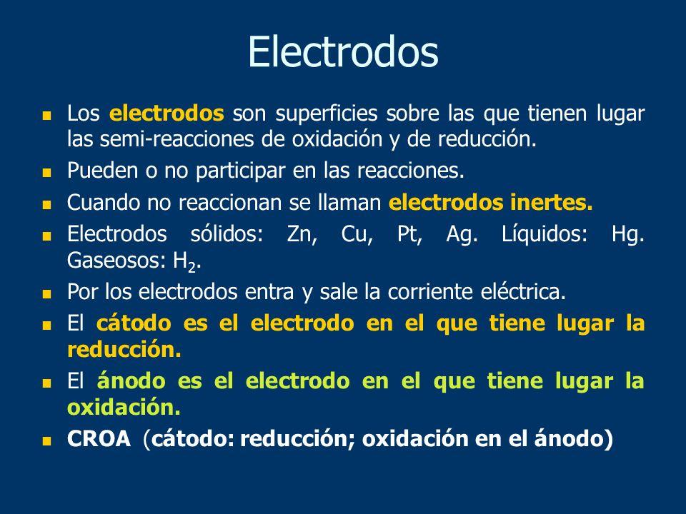 Electrodos Los electrodos son superficies sobre las que tienen lugar las semi-reacciones de oxidación y de reducción.
