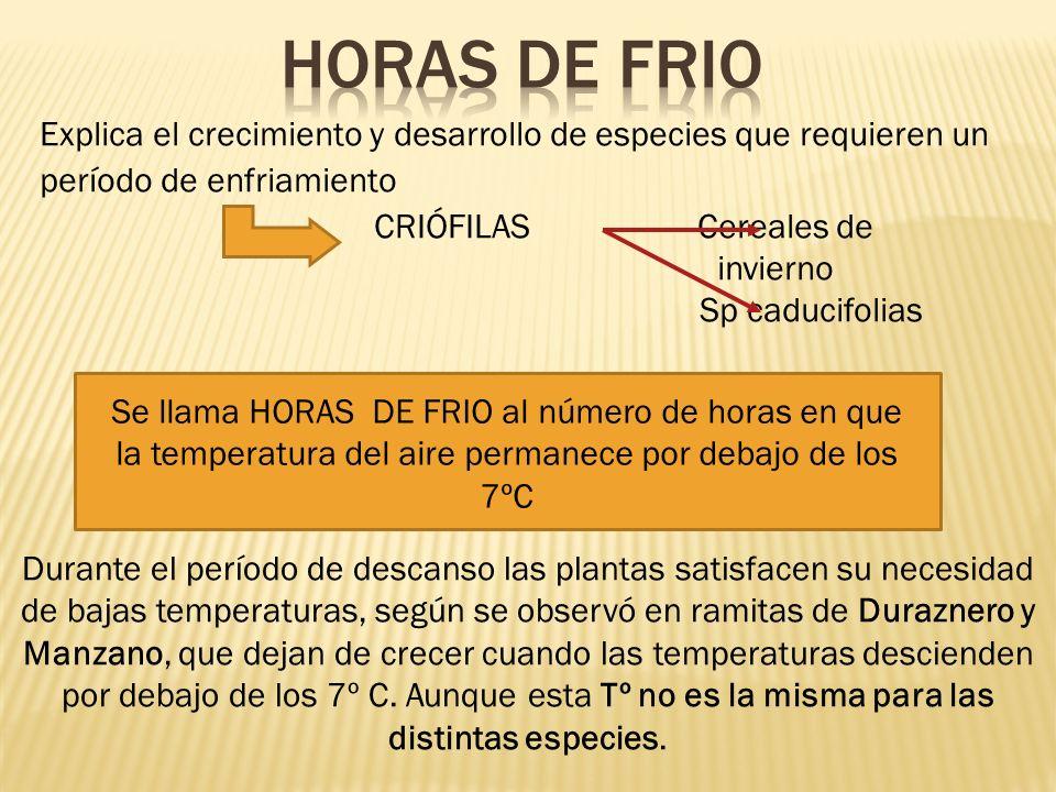 Horas de frio Explica el crecimiento y desarrollo de especies que requieren un período de enfriamiento.