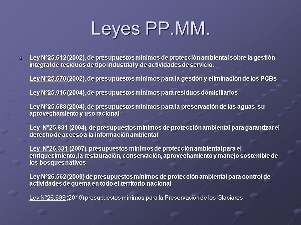 Leyes PP.MM.