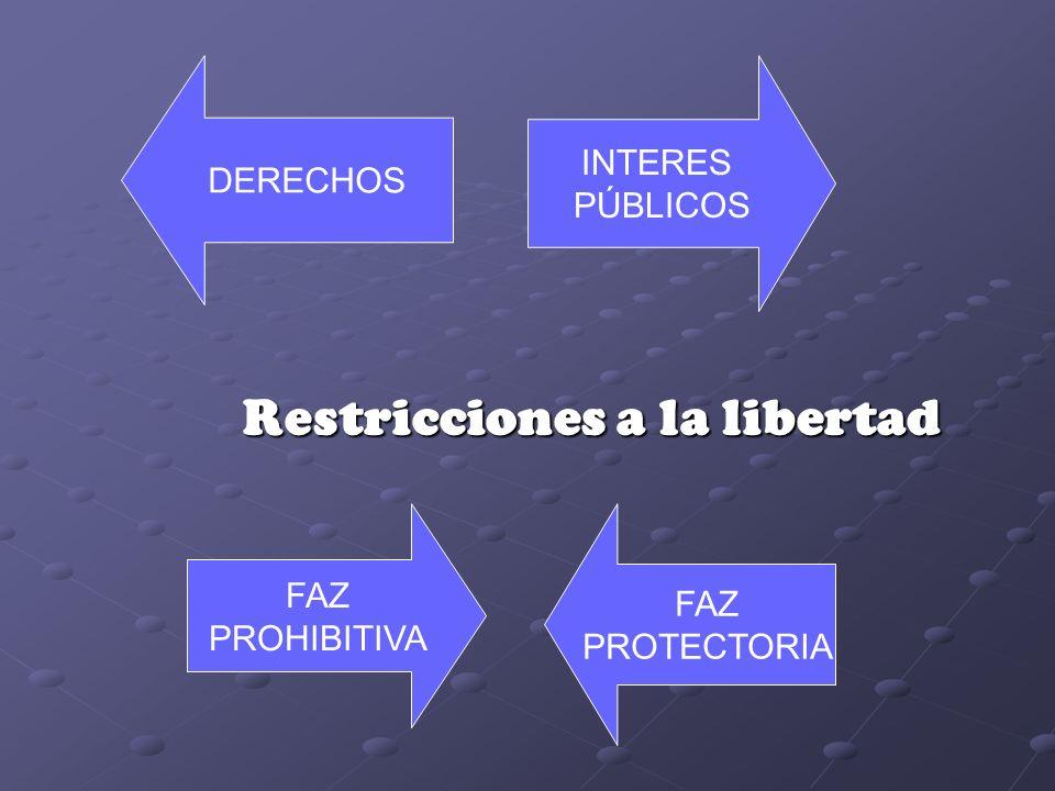 Restricciones a la libertad