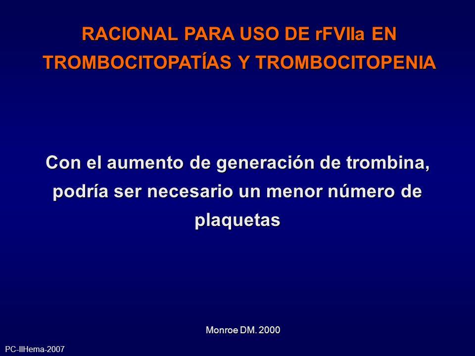 RACIONAL PARA USO DE rFVIIa EN TROMBOCITOPATÍAS Y TROMBOCITOPENIA