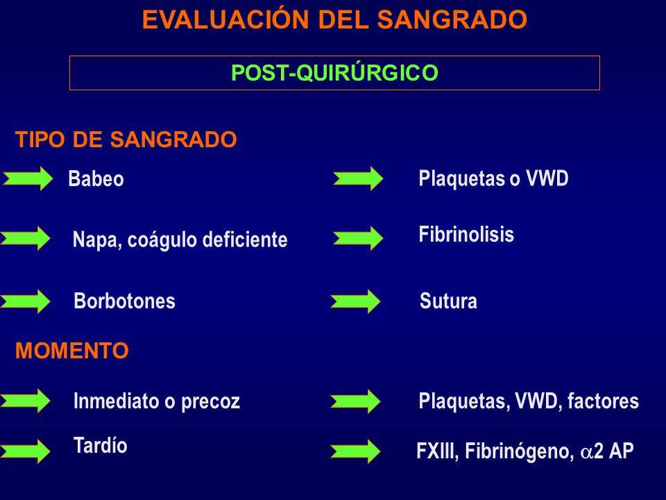 EVALUACIÓN DEL SANGRADO