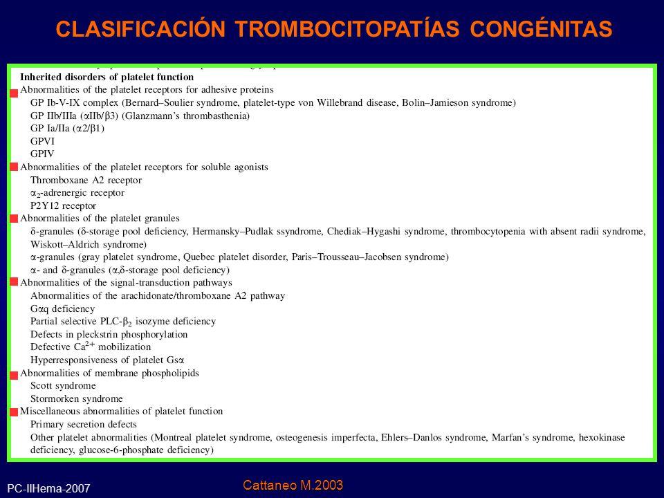 CLASIFICACIÓN TROMBOCITOPATÍAS CONGÉNITAS