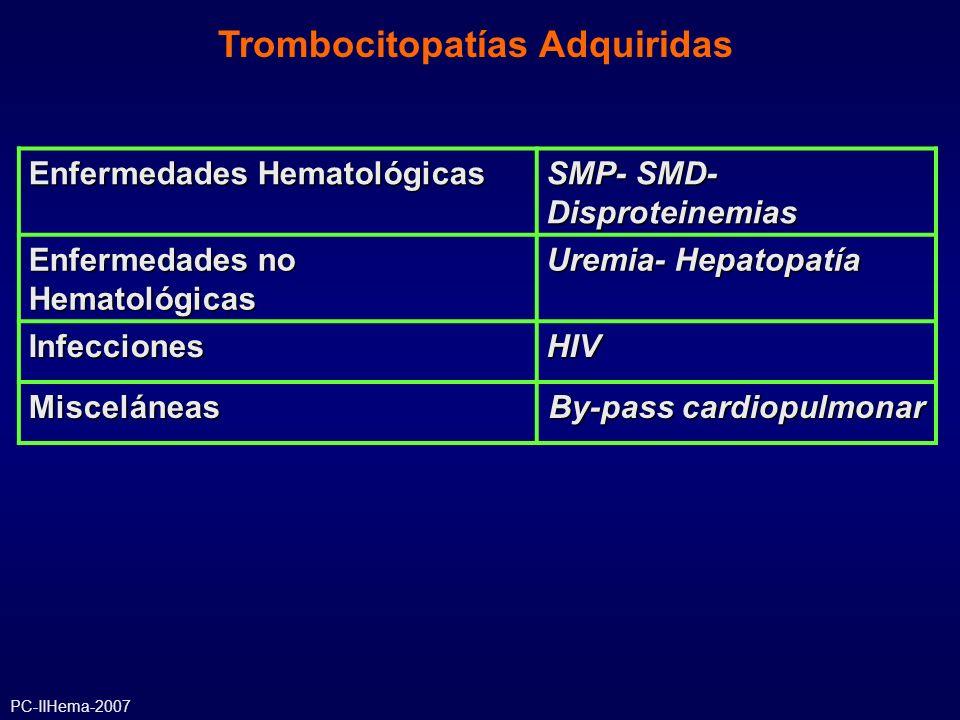 Trombocitopatías Adquiridas By-pass cardiopulmonar