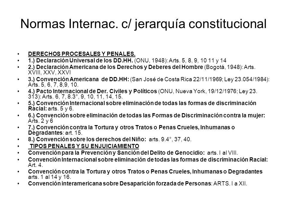 Normas Internac. c/ jerarquía constitucional