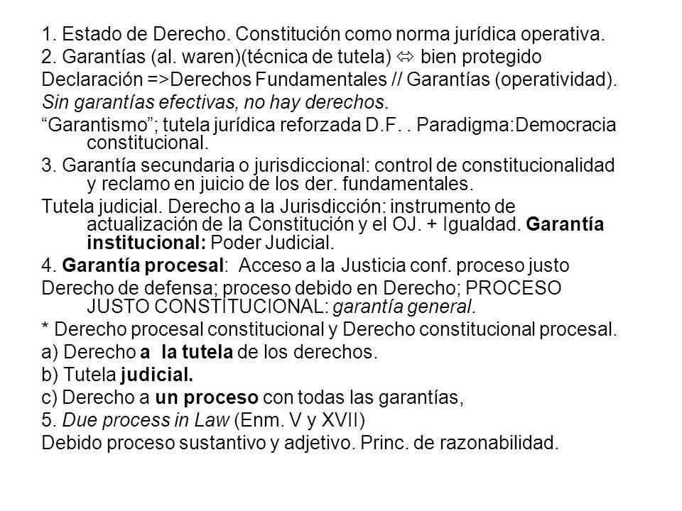 1. Estado de Derecho. Constitución como norma jurídica operativa.