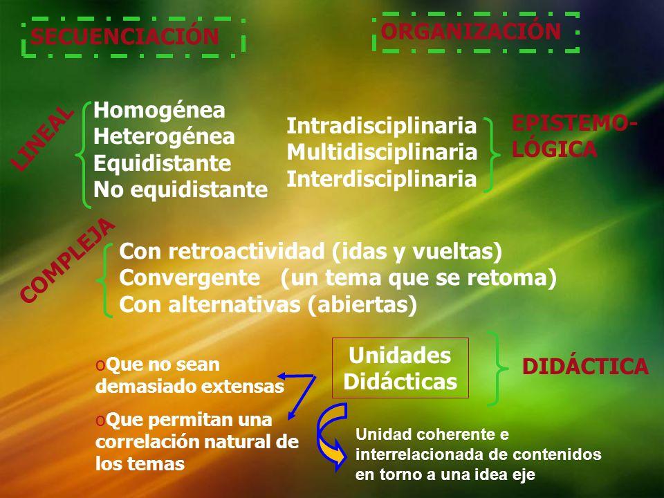 Homogénea Heterogénea Equidistante No equidistante