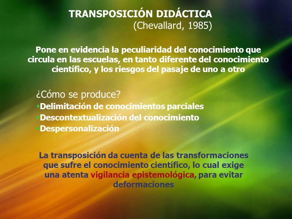 TRANSPOSICIÓN DIDÁCTICA (Chevallard, 1985)