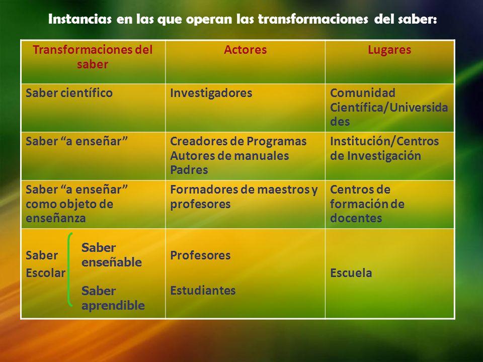 Transformaciones del saber