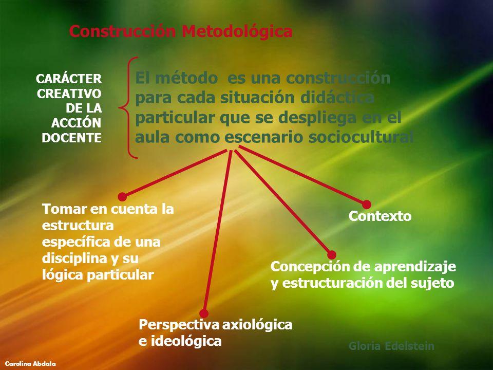 Construcción Metodológica