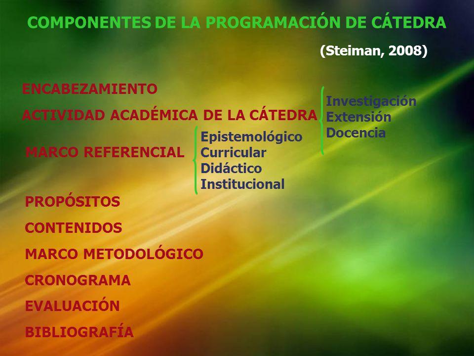 COMPONENTES DE LA PROGRAMACIÓN DE CÁTEDRA