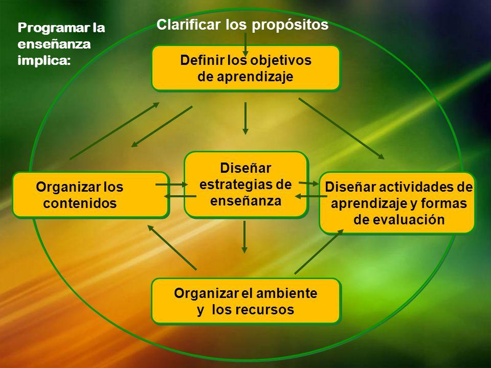Clarificar los propósitos
