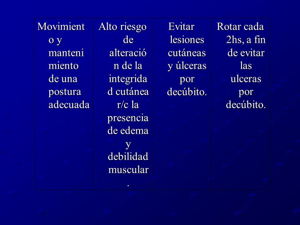 Movimiento y mantenimiento de una postura adecuada