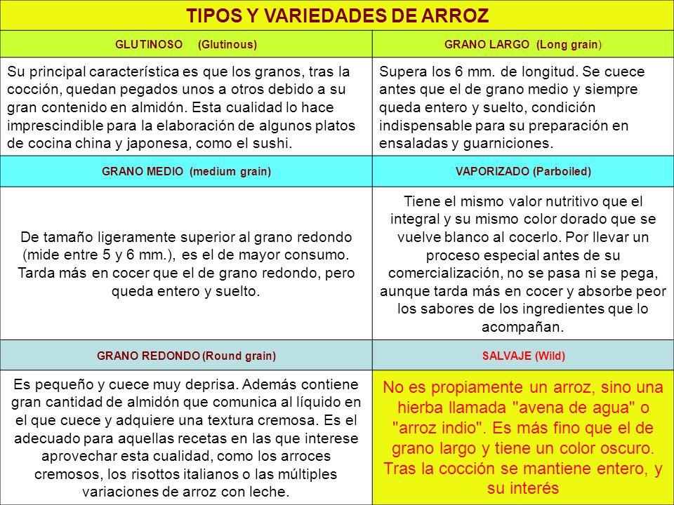 TIPOS Y VARIEDADES DE ARROZ