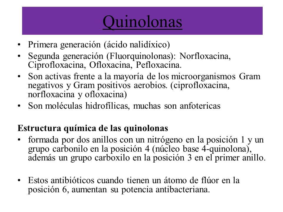 Quinolonas Primera generación (ácido nalidíxico)