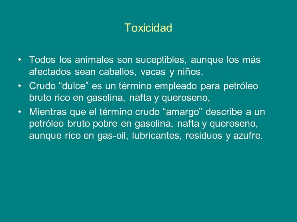 Toxicidad Todos los animales son suceptibles, aunque los más afectados sean caballos, vacas y niños.