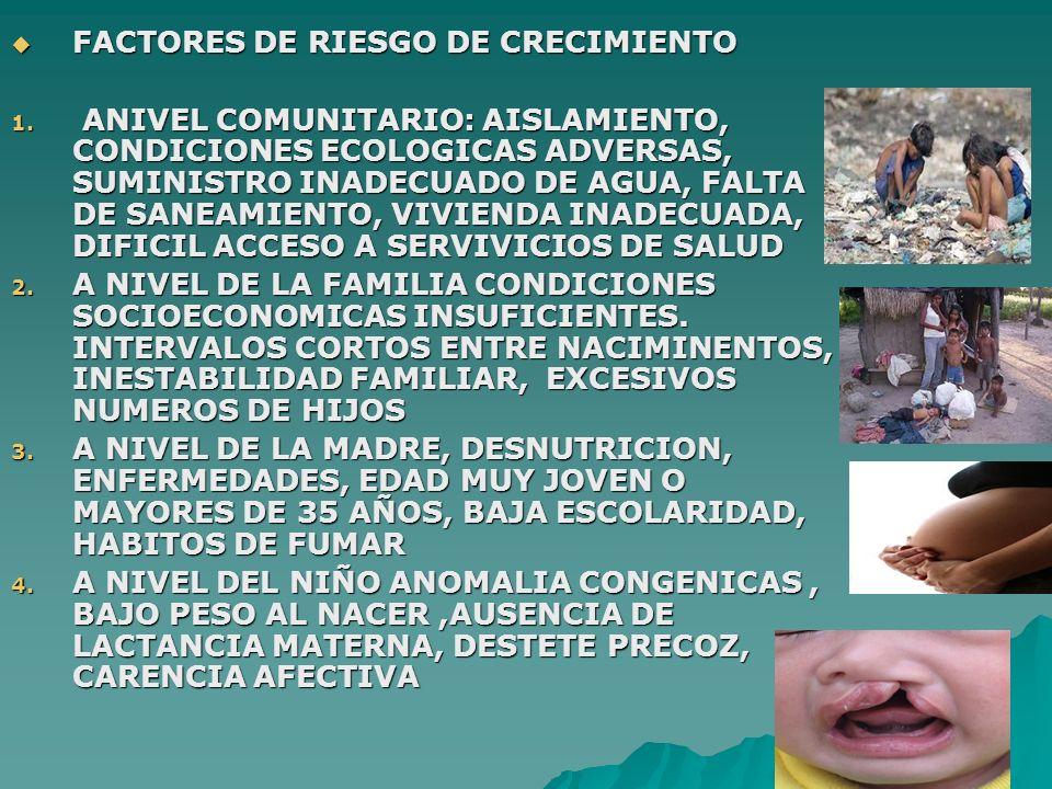 FACTORES DE RIESGO DE CRECIMIENTO