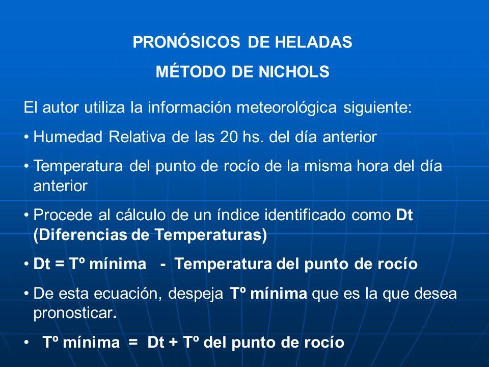 PRONÓSICOS DE HELADAS MÉTODO DE NICHOLS. El autor utiliza la información meteorológica siguiente: Humedad Relativa de las 20 hs. del día anterior.
