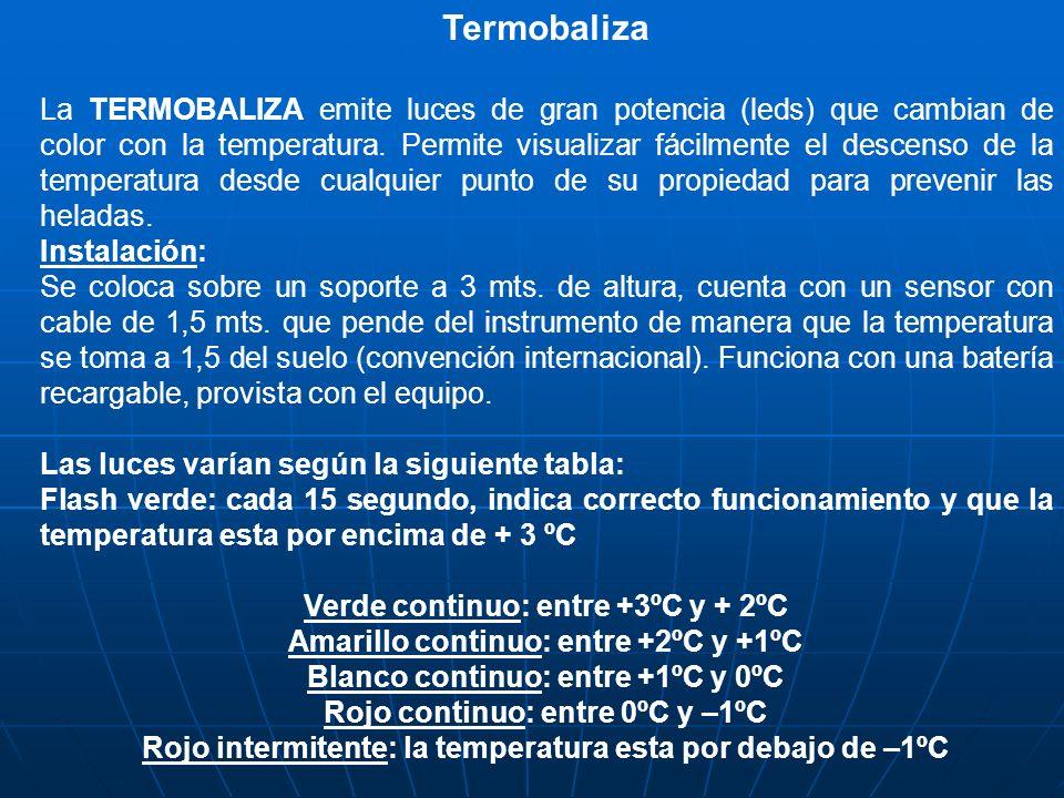 Termobaliza
