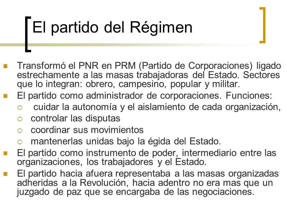 El partido del Régimen